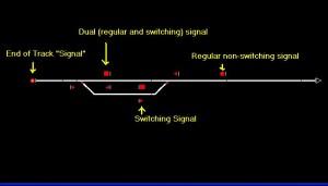 New Signal Types